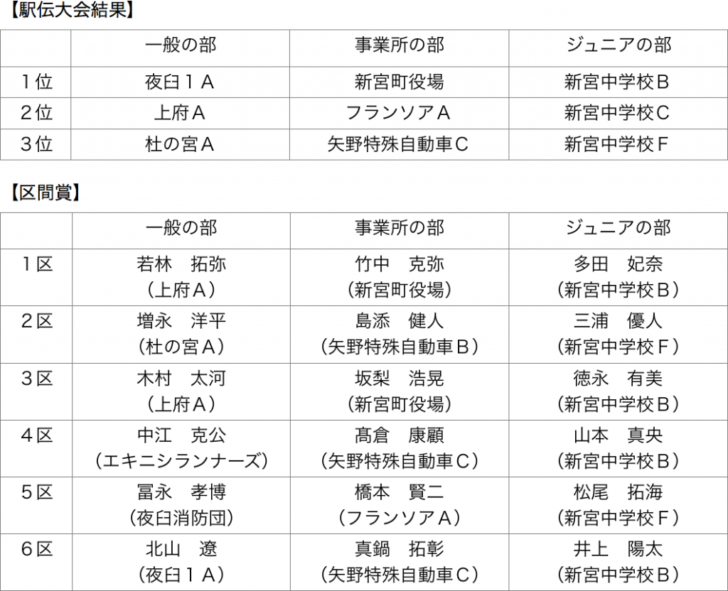 スクリーンショット 2018-12-04 17.43.32のコピー
